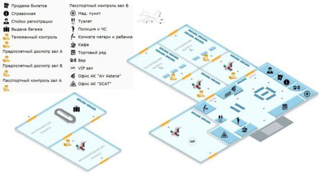 Схема терминала с обозначениями и легендой